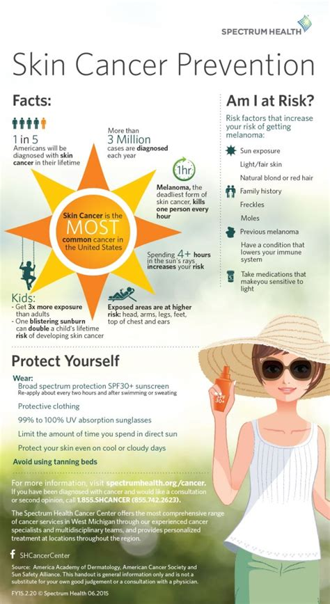 how can you prevent skin cancer picture 7