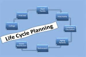 aging and retirement life cycle picture 1