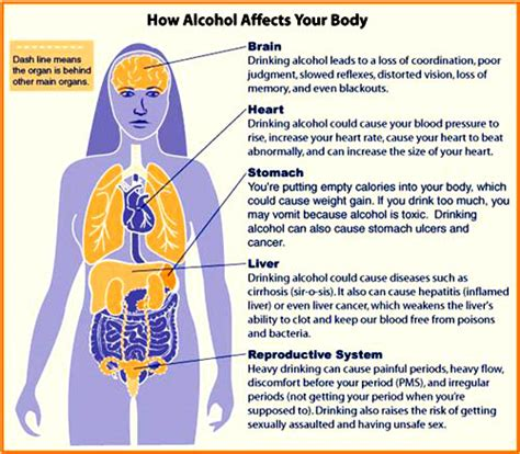 can you take natural supplements to lose weight picture 12