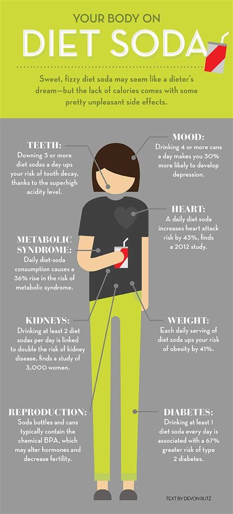 diet coke and body aches picture 15