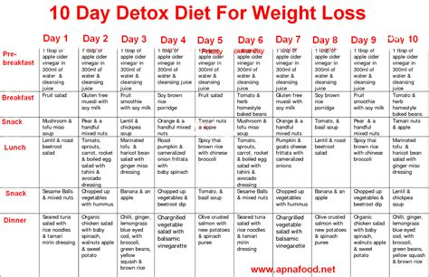 cleansing the body and weight loss picture 4