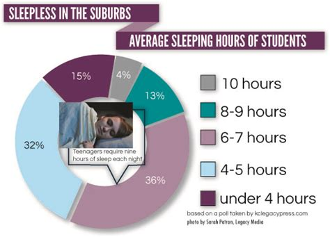 causes of sleep deprivation picture 19