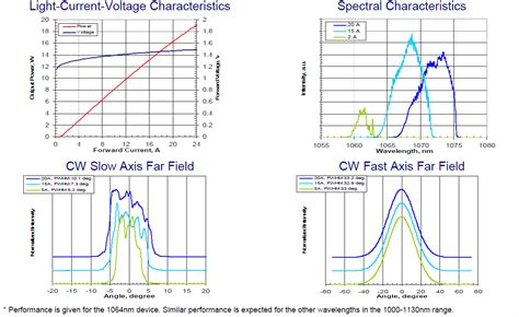 wavelength for patholase pin pointe laser picture 4