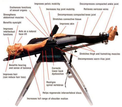 what exercises can you do to lower your blood pressure picture 6