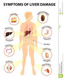 liver ailments and symptoms picture 11
