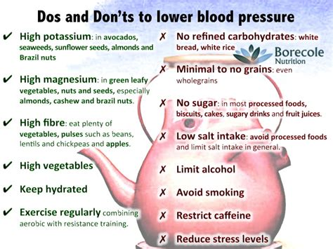 atenelol low blood pressure picture 19