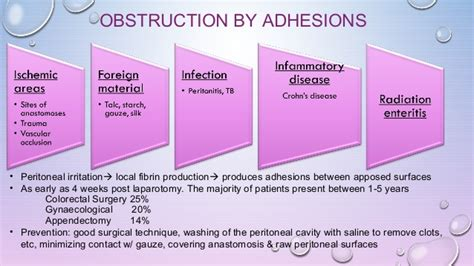 intestinal partial obstruction signs symptoms picture 2