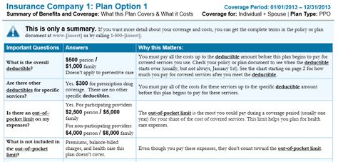 health insurance coverage picture 2