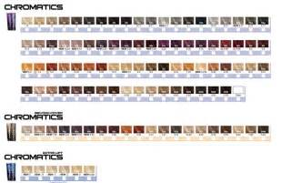 redkin hair color trends picture 7