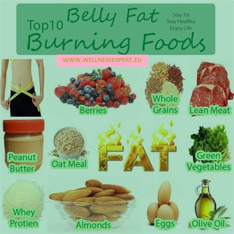 fat burners make stomach growl picture 1