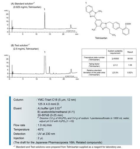 revatio max dose picture 14