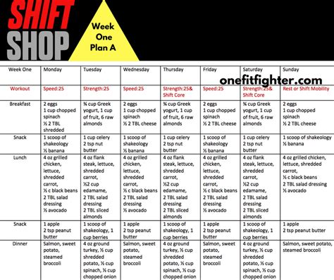 diet plans for 3rd shift workers picture 11
