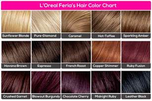 s hair color pictures picture 18