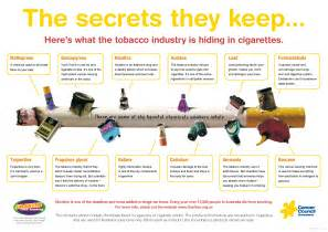 chemicals and compounds in tabacco and tabacco smoke picture 15