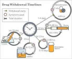 how to ease k2 withdrawal symptoms picture 21