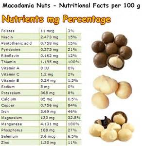 almonds lower cholesterol picture 18