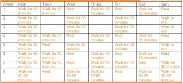 walking plan for weight loss picture 1