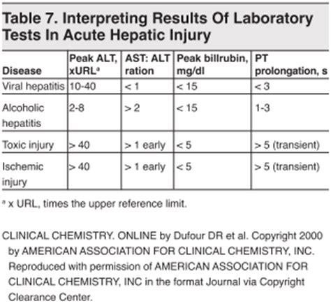 liver function test alt picture 6