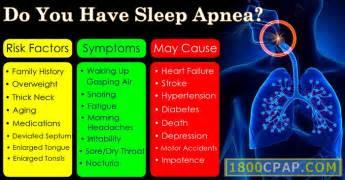 sleep lab testing sleep apnea picture 1