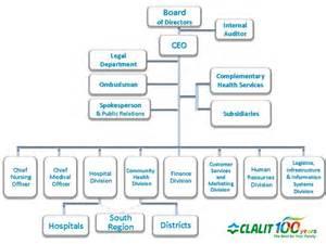 health care mutual board of directors picture 7