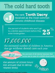 facts on teeth picture 5