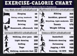 quickest weight loss exercises picture 1