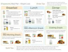 herbalife weight loss program reviews picture 6