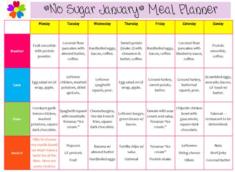 a free internet diet plan-ordering food picture 2