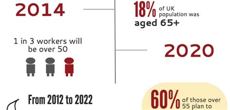 and the ageing workforce picture 9