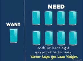 weight loss and water picture 2
