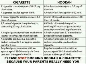 stop smoking nausea picture 1