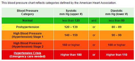 what numbers are good for cholesterol picture 9