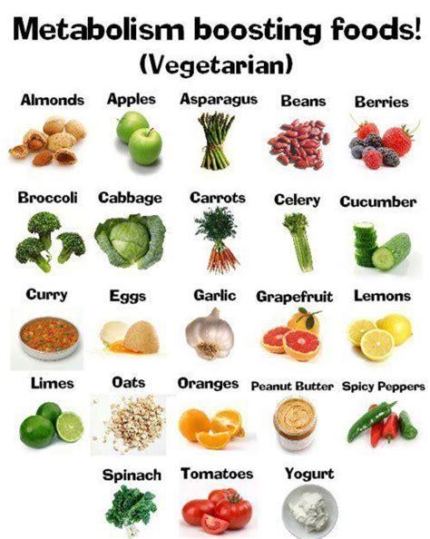 natural foods metabolism stimulators rating picture 15