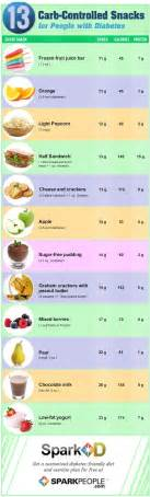 carbohydrates in diabetic diet picture 15