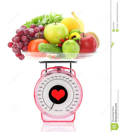 Cholesterol scales picture 11