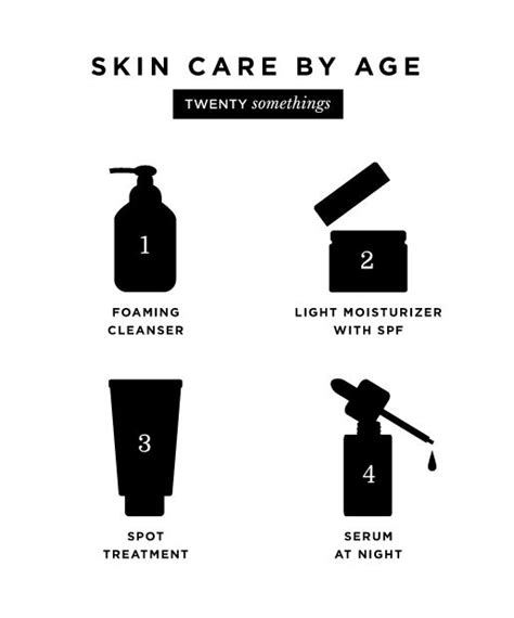 anti aging regimen your 20s picture 6