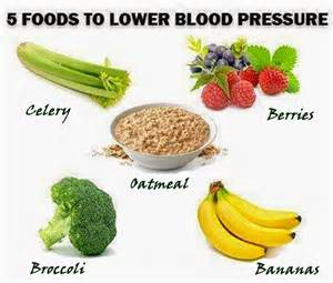 high blood pressure food that increases libido picture 5