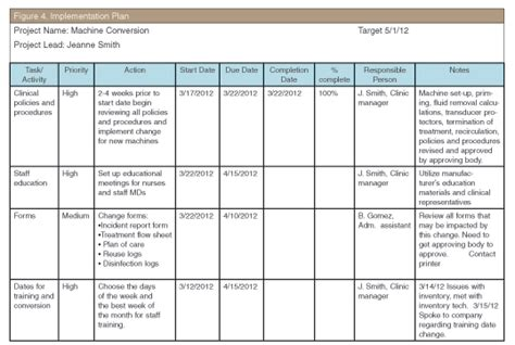 diet for dialysis picture 9