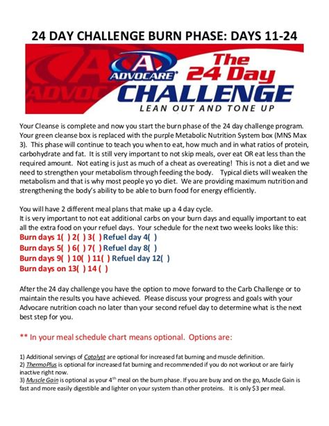 advocare challenge burning intestines picture 3