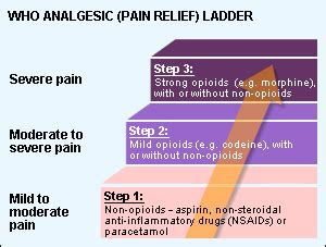 non medicinal pain relief picture 6