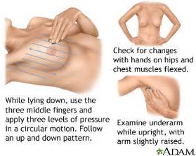 medical exams for men picture 2