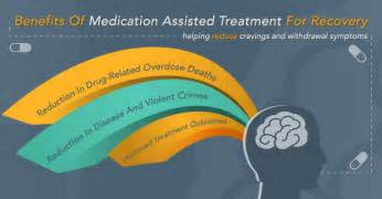 what is benefit of ovables medicine picture 1