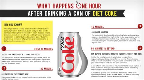 diet coke and body aches picture 3