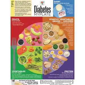 diabeties diet picture 17