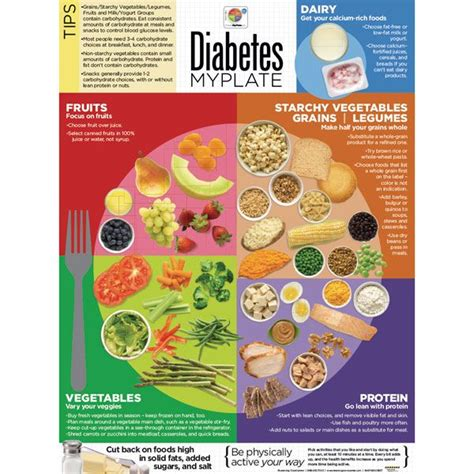diabtic diet picture 6