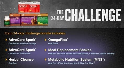 gained weight with advocare cleanse picture 5
