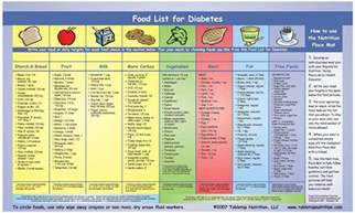 american medical diabetic diet picture 10