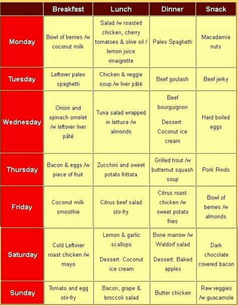 High cholesterol diet chart picture 6