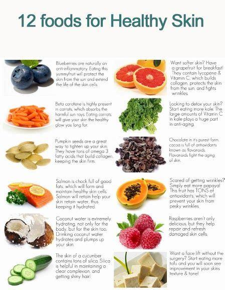 diet for healthy skin kresser picture 7