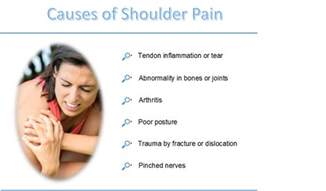 supplements that may cause muscle pain picture 5